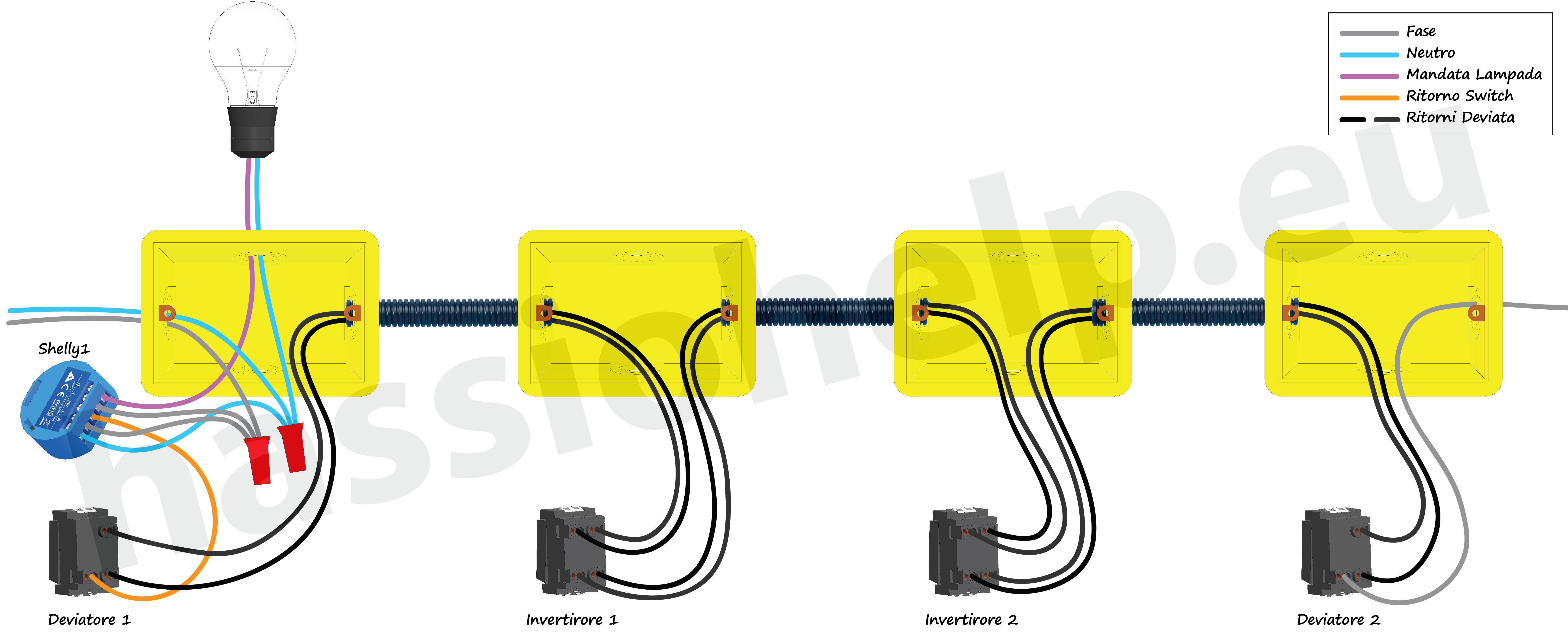 Schema Elettrico Pulsante : L impianto elettrico di bordo
